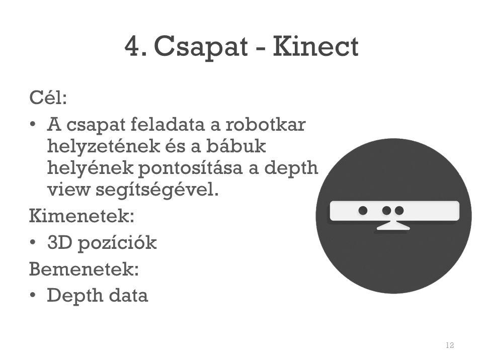 4. Csapat - Kinect Cél: A csapat feladata a robotkar helyzetének és a bábuk helyének pontosítása a depth view segítségével.