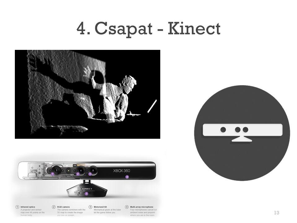 4. Csapat - Kinect