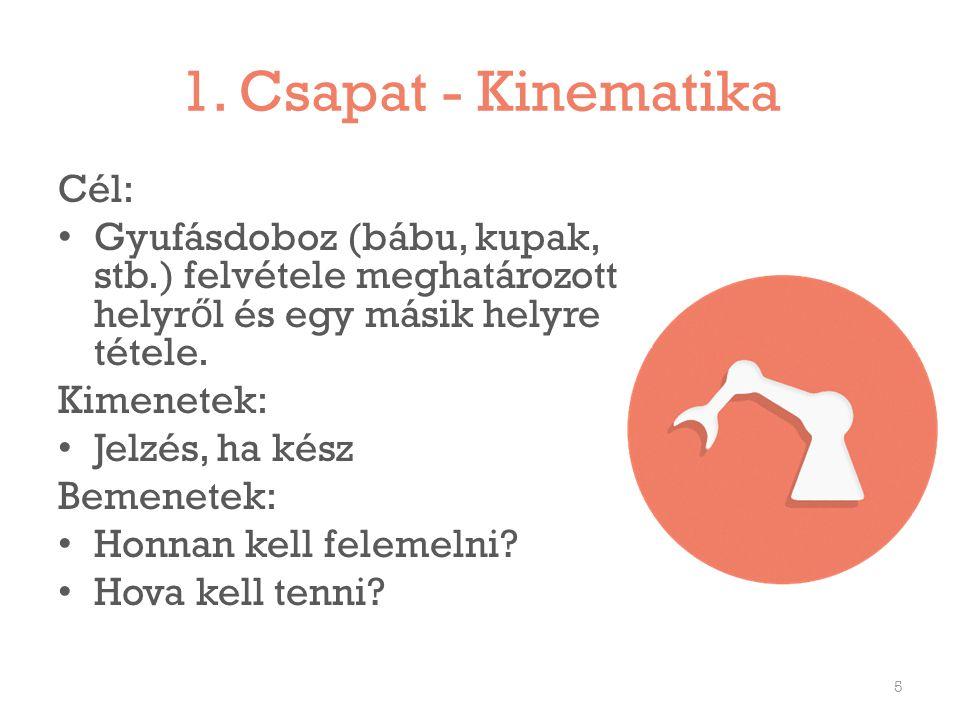 1. Csapat - Kinematika Cél:
