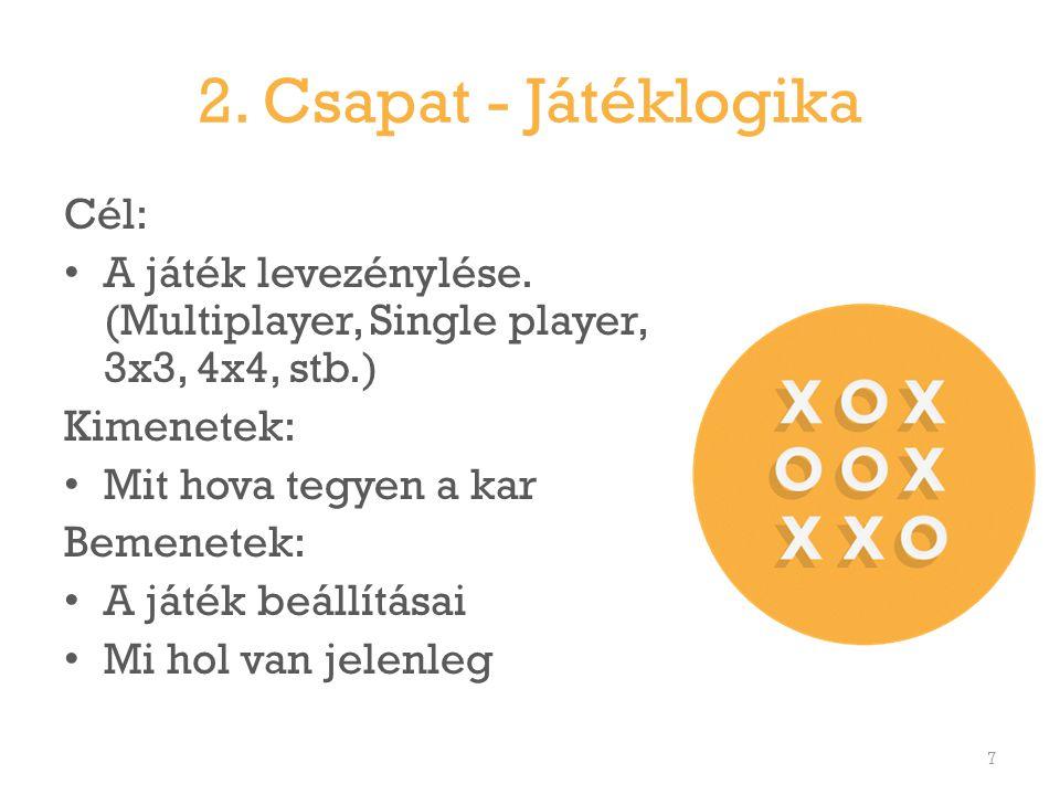 2. Csapat - Játéklogika Cél: