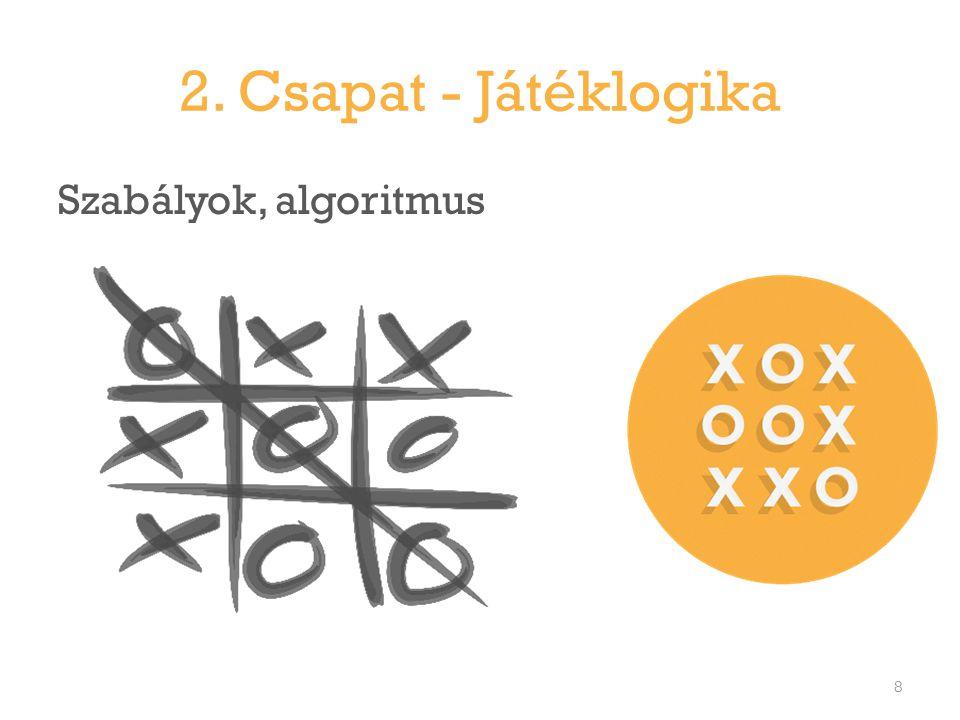 2. Csapat - Játéklogika Szabályok, algoritmus