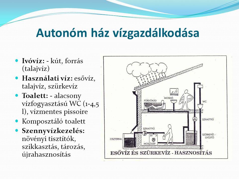 Autonóm ház vízgazdálkodása
