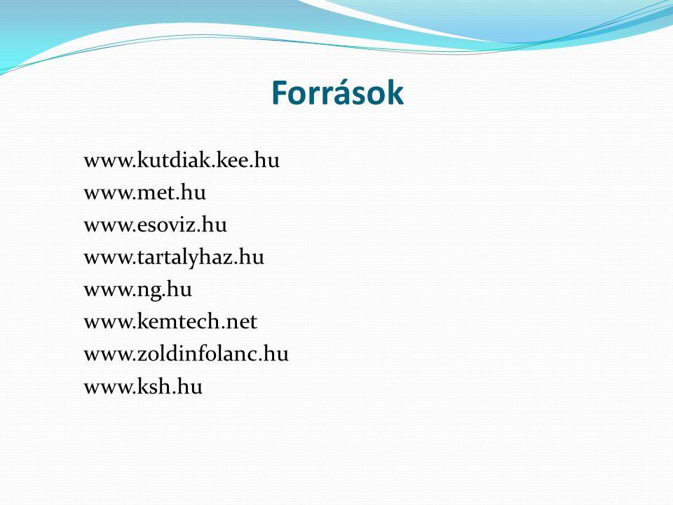 Források www.kutdiak.kee.hu www.met.hu www.esoviz.hu www.tartalyhaz.hu www.ng.hu www.kemtech.net www.zoldinfolanc.hu www.ksh.hu