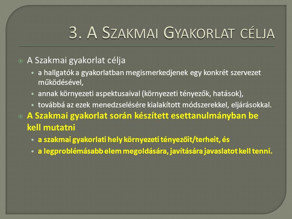 3. A Szakmai Gyakorlat célja