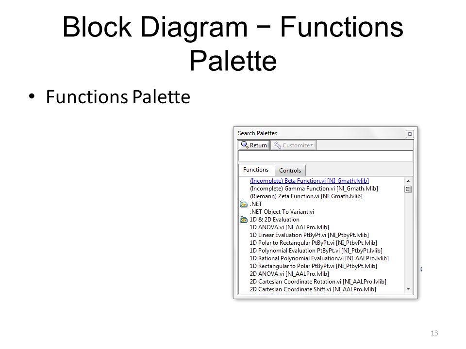 Block Diagram − Functions Palette