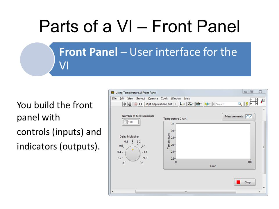 Parts of a VI – Front Panel