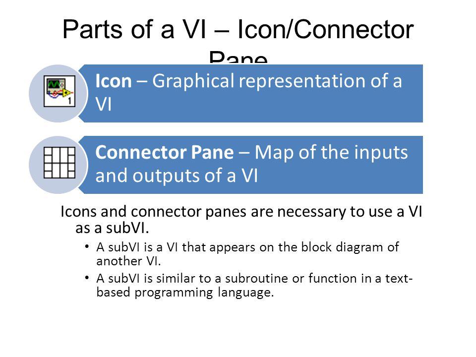 Parts of a VI – Icon/Connector Pane