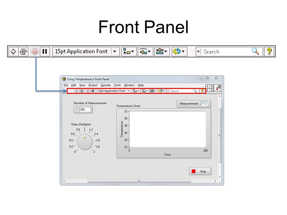 Front Panel Briefly mention the functionality of the items on the toolbar: