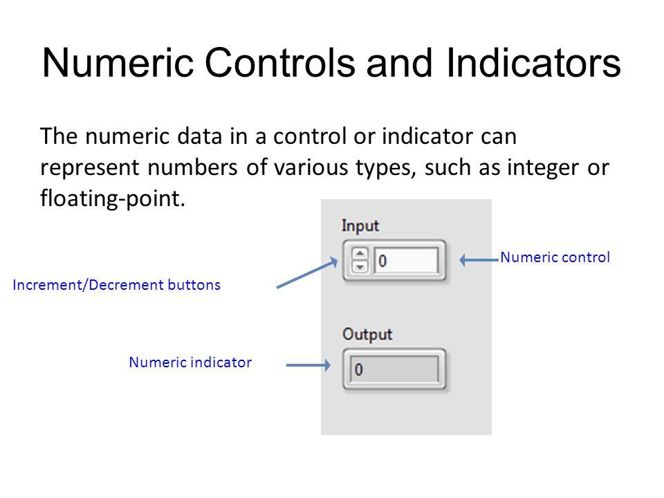 Numeric Controls and Indicators