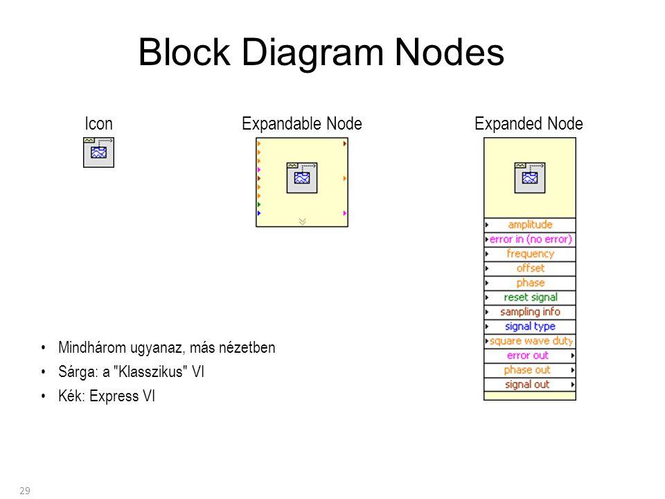 Block Diagram Nodes Icon Expandable Node Expanded Node