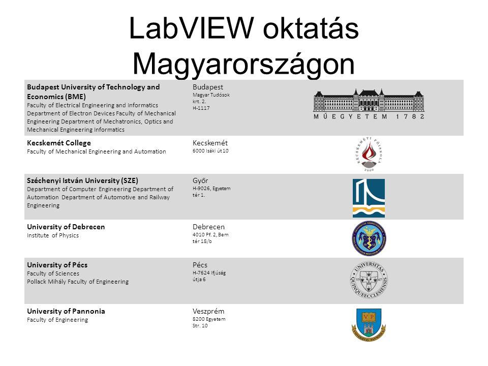 LabVIEW oktatás Magyarországon