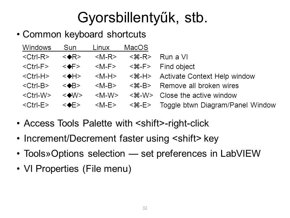 Gyorsbillentyűk, stb. • Common keyboard shortcuts