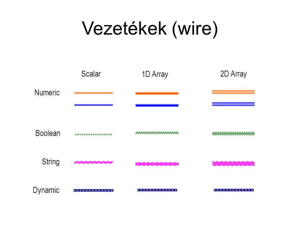 Vezetékek (wire) Scalar 1D Array 2D Array Numeric Boolean String