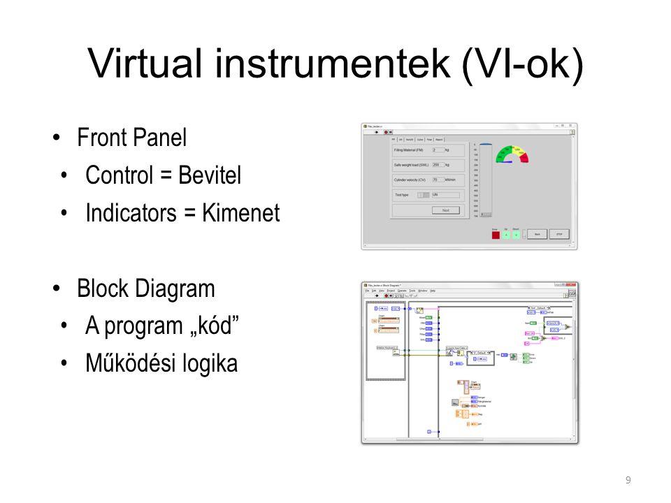 Virtual instrumentek (VI-ok)