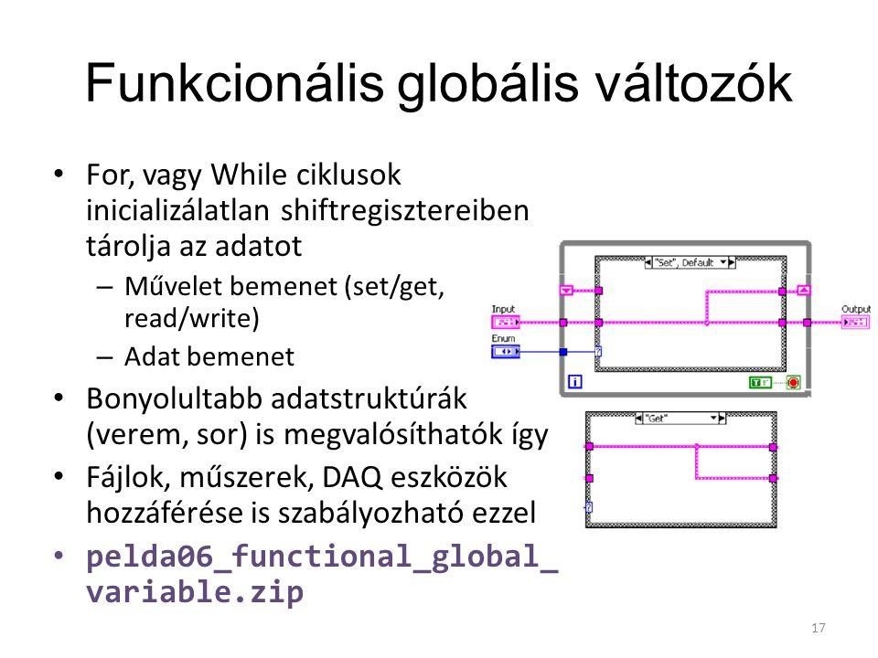 Funkcionális globális változók