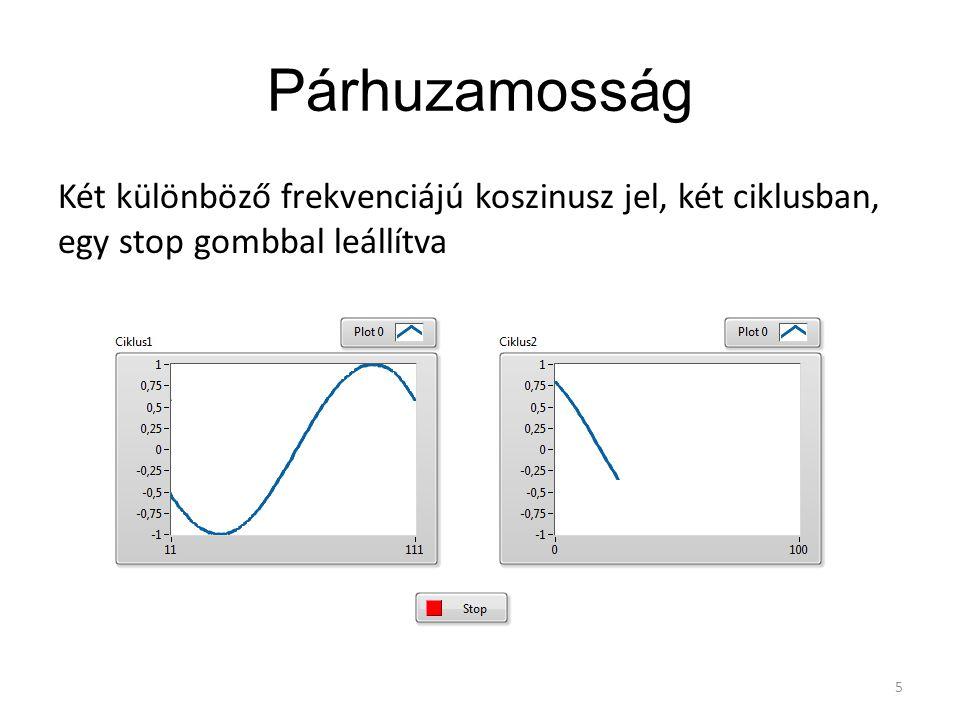 Párhuzamosság Két különböző frekvenciájú koszinusz jel, két ciklusban, egy stop gombbal leállítva