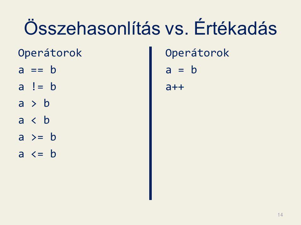 Összehasonlítás vs. Értékadás