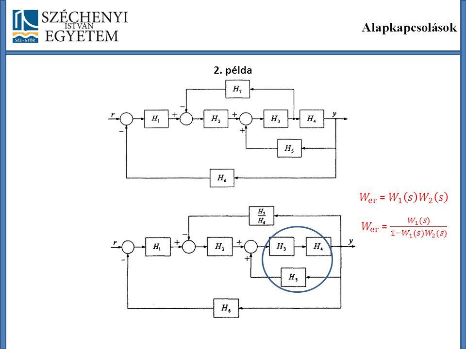 Alapkapcsolások 2. példa 𝑊 er = 𝑊 1 𝑠 𝑊 2 𝑠