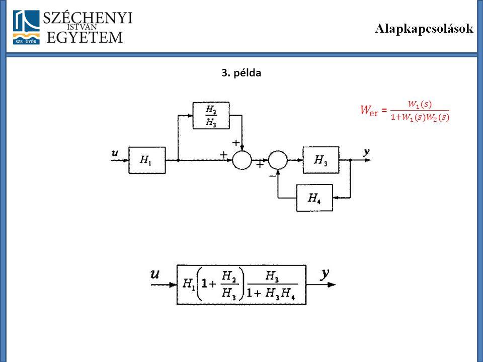 Alapkapcsolások 3. példa 𝑊 er = 𝑊 1 𝑠 1+ 𝑊 1 𝑠 𝑊 2 𝑠