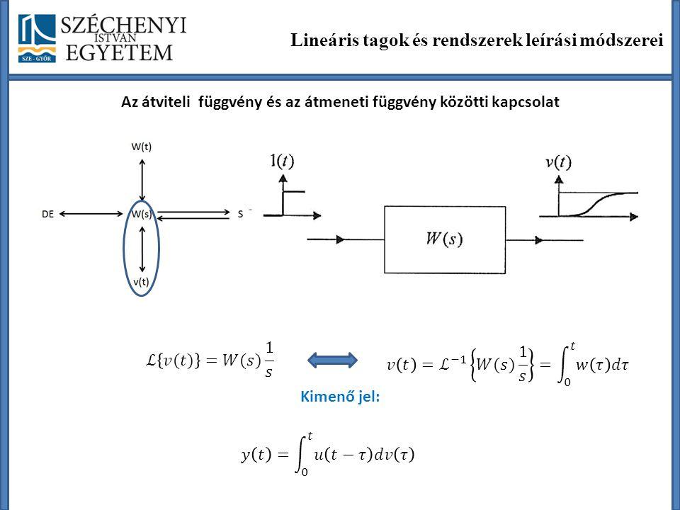 Az átviteli függvény és az átmeneti függvény közötti kapcsolat