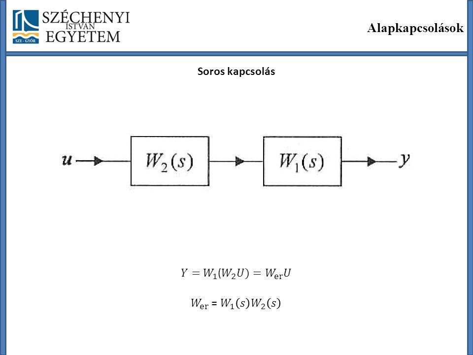 Alapkapcsolások Soros kapcsolás 𝑌= 𝑊 1 ( 𝑊 2 𝑈) = 𝑊 er 𝑈