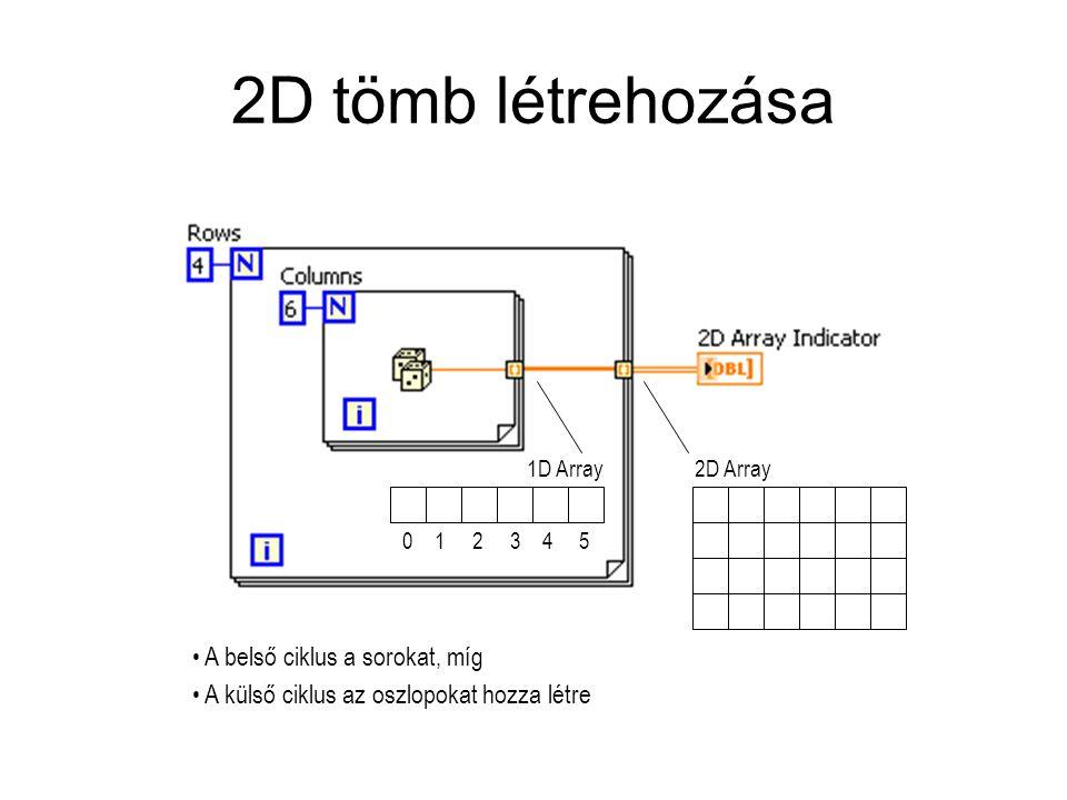 2D tömb létrehozása A belső ciklus a sorokat, míg