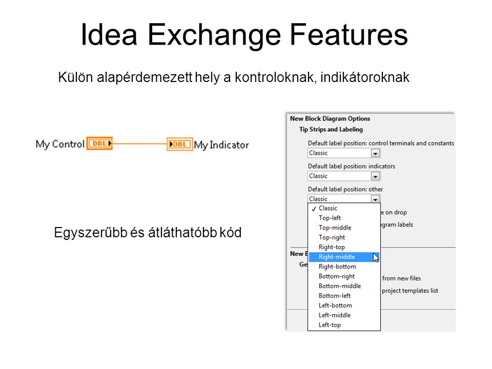Idea Exchange Features