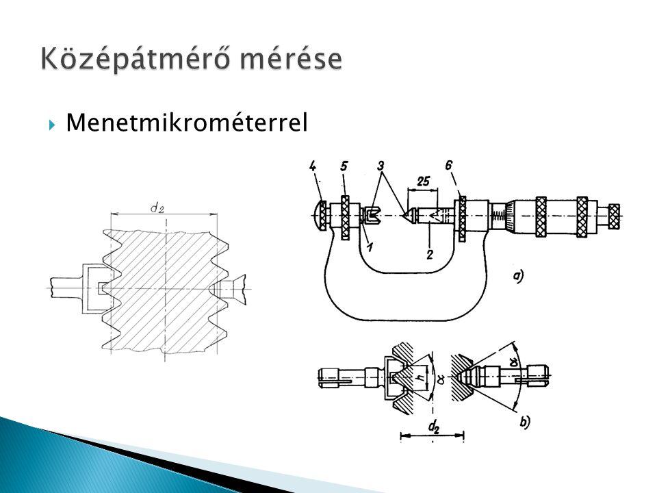Középátmérő mérése Menetmikrométerrel