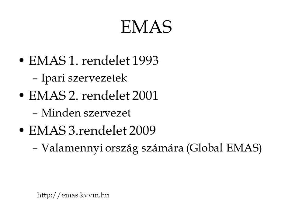 EMAS EMAS 1. rendelet 1993 EMAS 2. rendelet 2001 EMAS 3.rendelet 2009