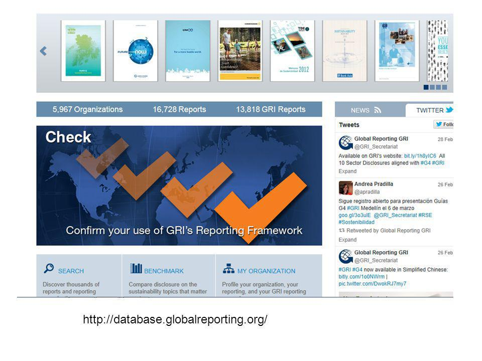 http://database.globalreporting.org/