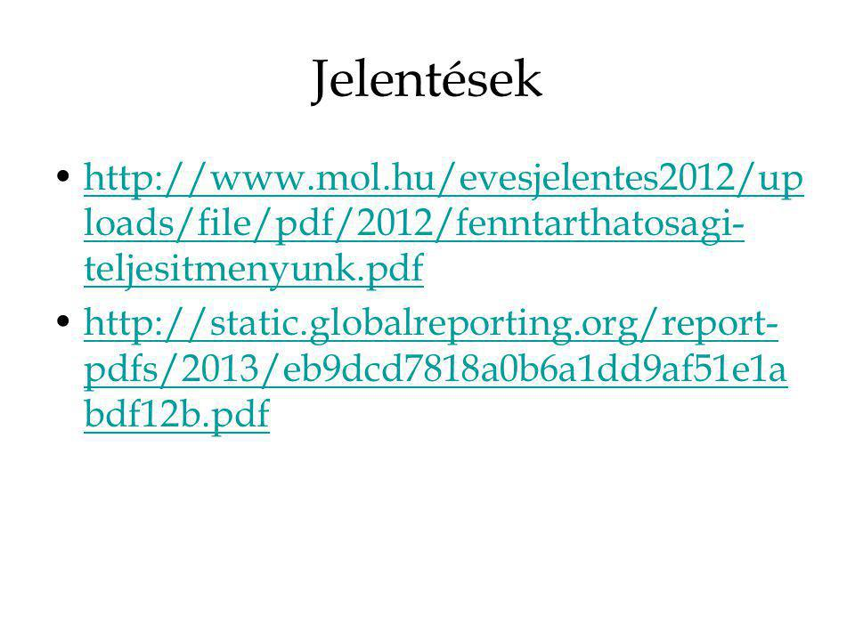 Jelentések http://www.mol.hu/evesjelentes2012/uploads/file/pdf/2012/fenntarthatosagi-teljesitmenyunk.pdf.