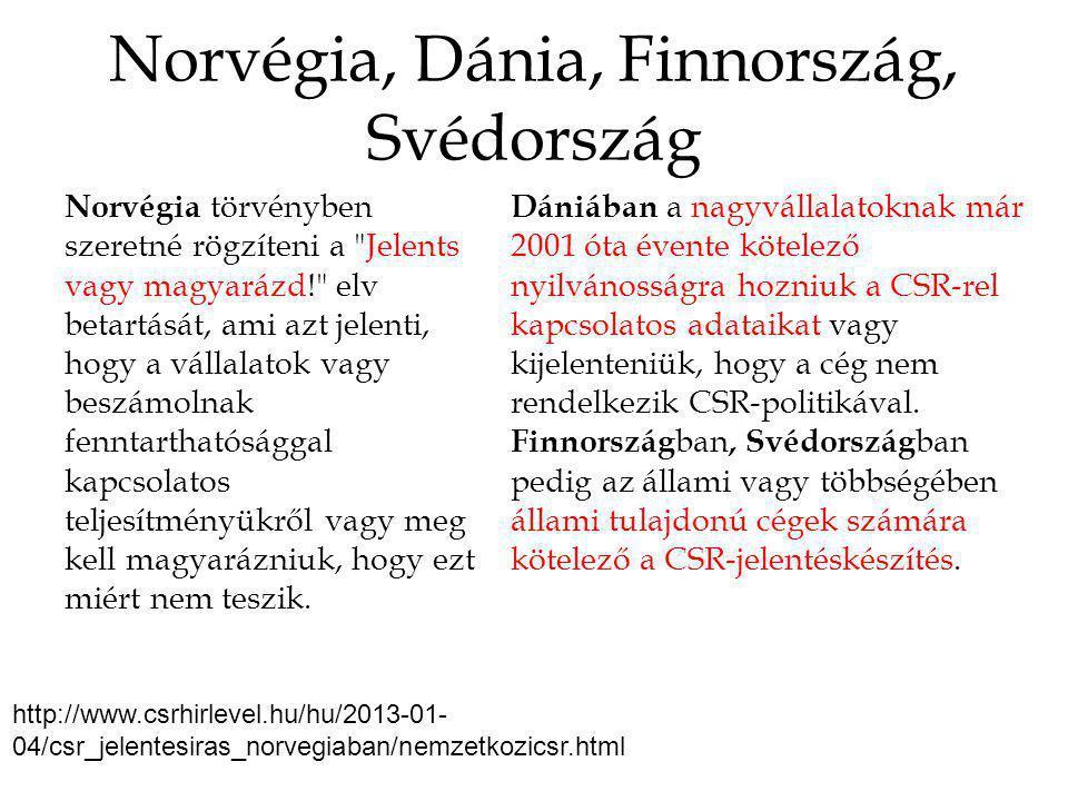 Norvégia, Dánia, Finnország, Svédország