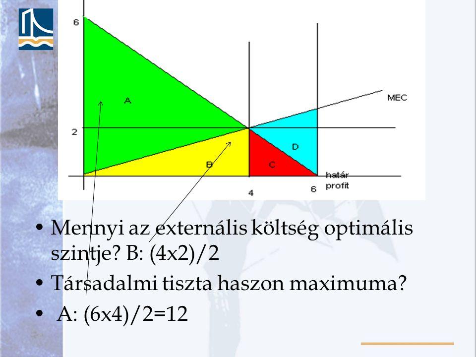 Mennyi az externális költség optimális szintje B: (4x2)/2