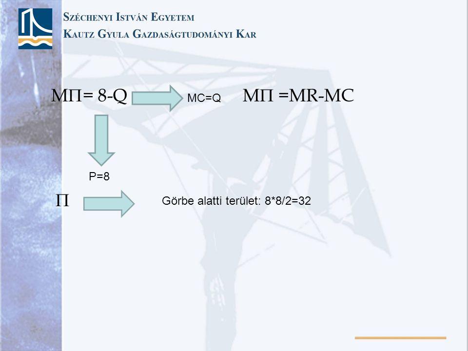 M= 8-Q  M =MR-MC MC=Q P=8 Görbe alatti terület: 8*8/2=32