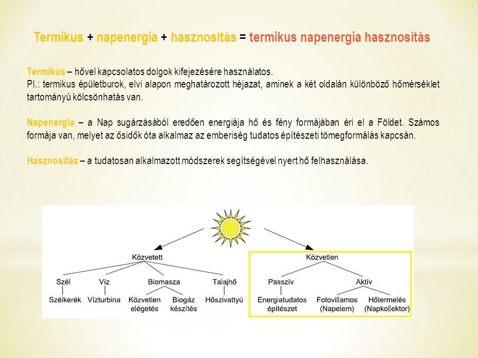 Termikus + napenergia + hasznosítás = termikus napenergia hasznosítás