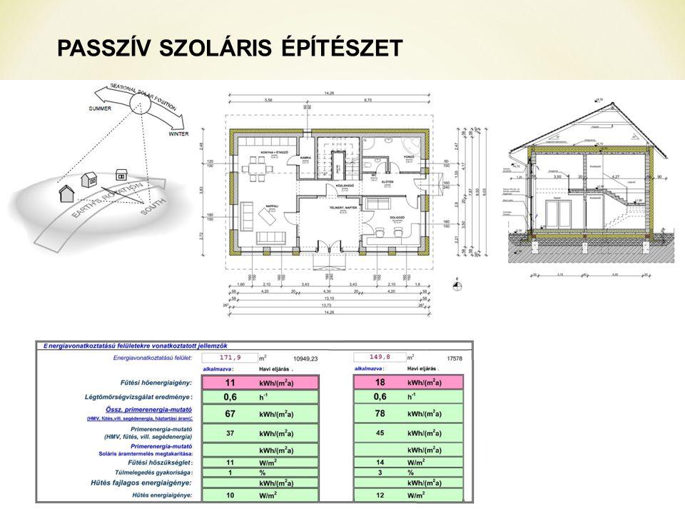 Passzív szoláris építészet