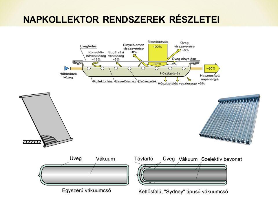 Napkollektor rendszerek részletei