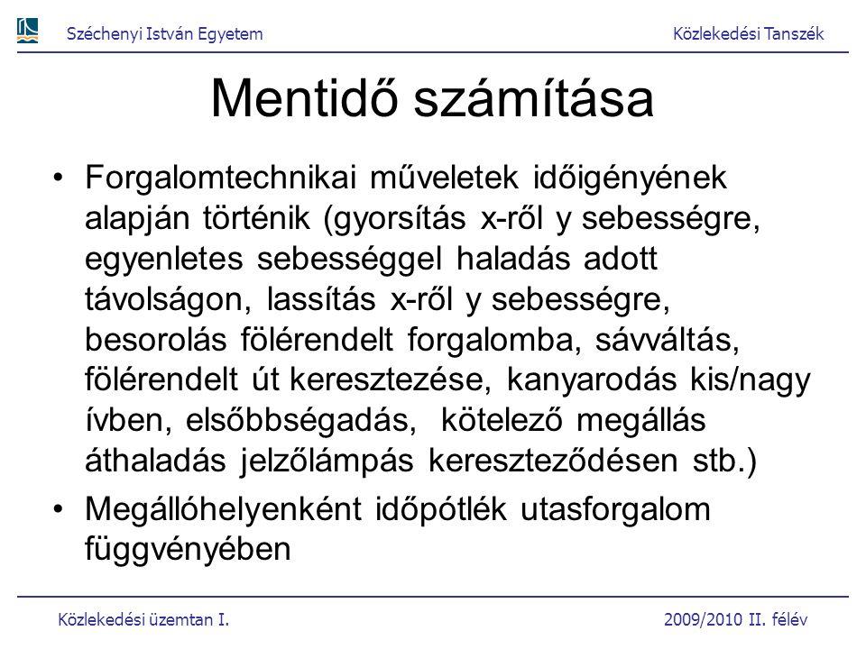 Széchenyi István Egyetem Közlekedési Tanszék