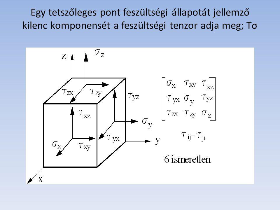 Egy tetszőleges pont feszültségi állapotát jellemző kilenc komponensét a feszültségi tenzor adja meg; Tσ