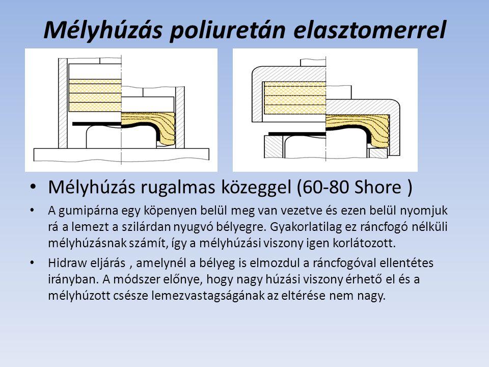 Mélyhúzás poliuretán elasztomerrel