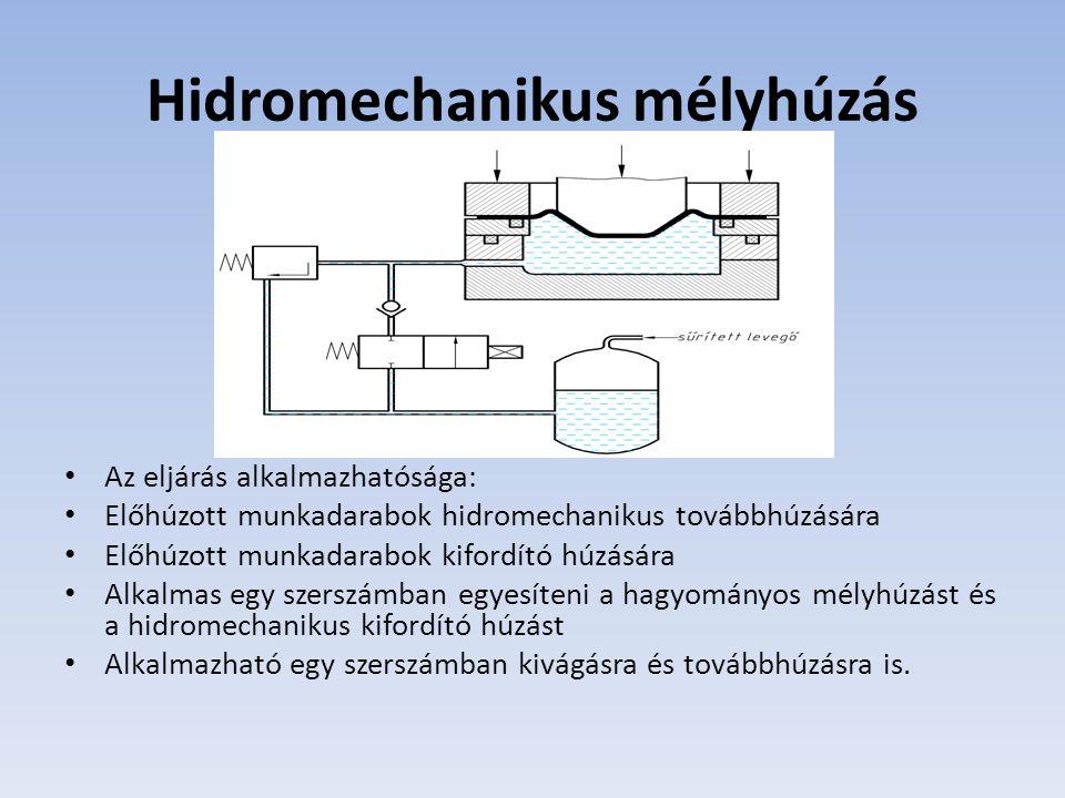 Hidromechanikus mélyhúzás