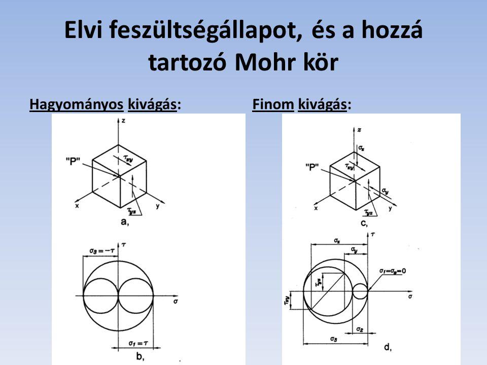 Elvi feszültségállapot, és a hozzá tartozó Mohr kör
