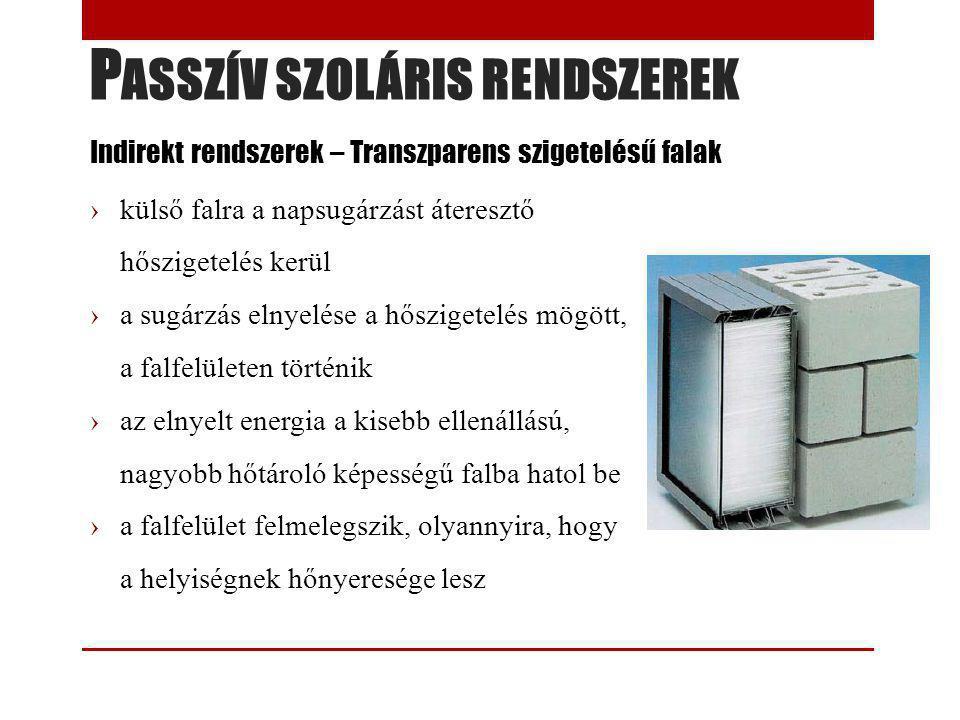 Passzív szoláris rendszerek