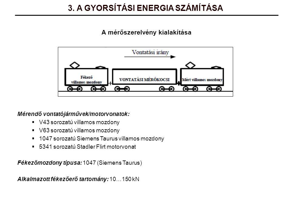 3. A GYORSÍTÁSI ENERGIA SZÁMÍTÁSA A mérőszerelvény kialakítása