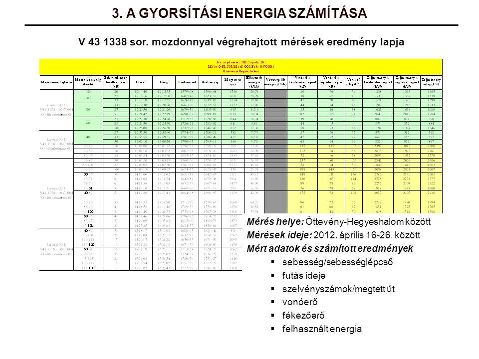 3. A GYORSÍTÁSI ENERGIA SZÁMÍTÁSA