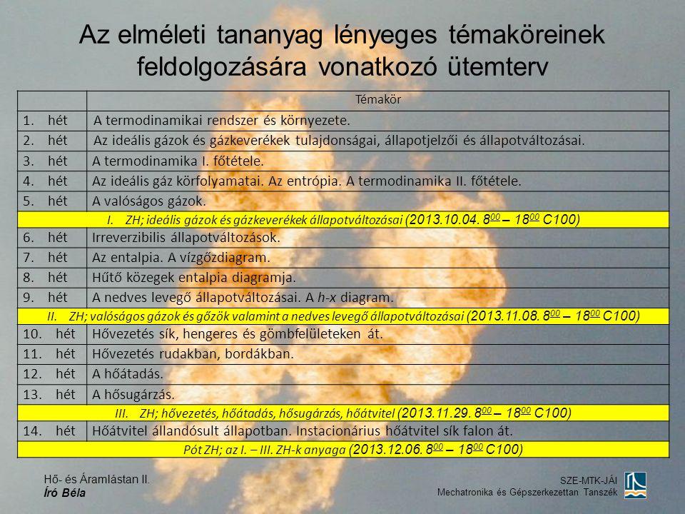 Pót ZH; az I. – III. ZH-k anyaga (2013.12.06. 800 – 1800 C100)