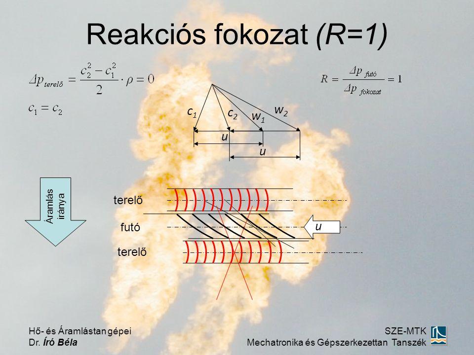Reakciós fokozat (R=1) c1 w2 c2 w1 u u u terelő futó terelő