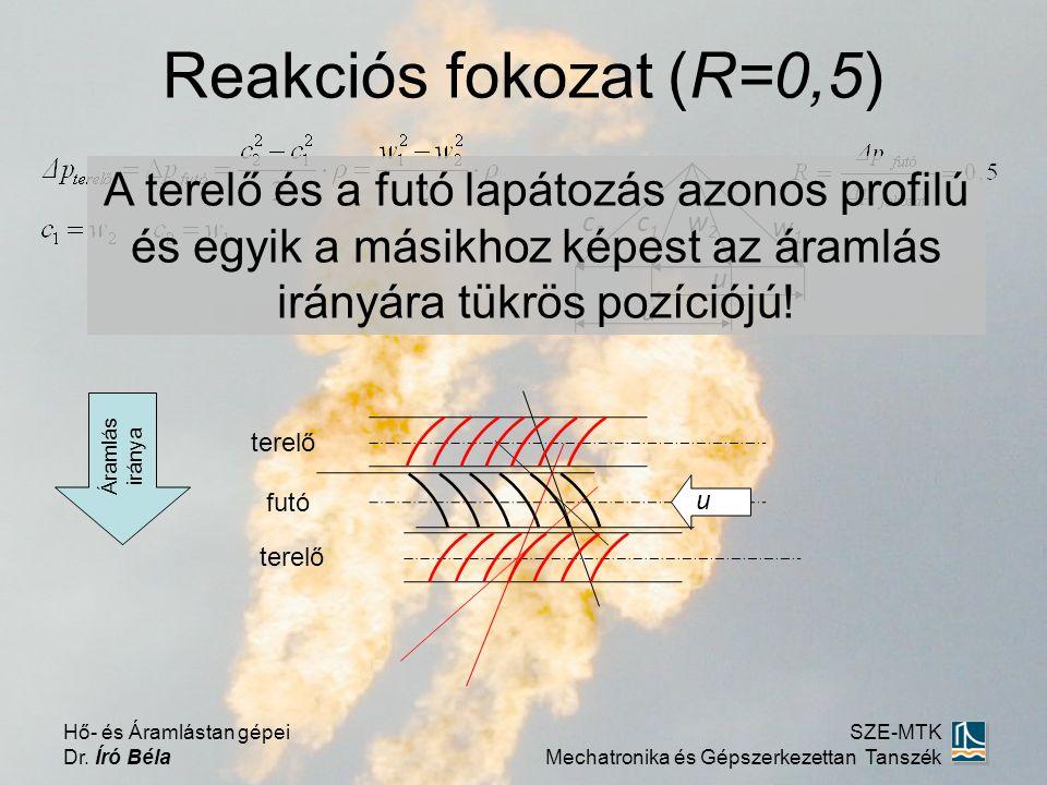 Reakciós fokozat (R=0,5) A terelő és a futó lapátozás azonos profilú és egyik a másikhoz képest az áramlás irányára tükrös pozíciójú!