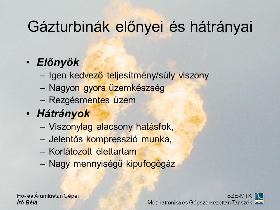 Gázturbinák előnyei és hátrányai