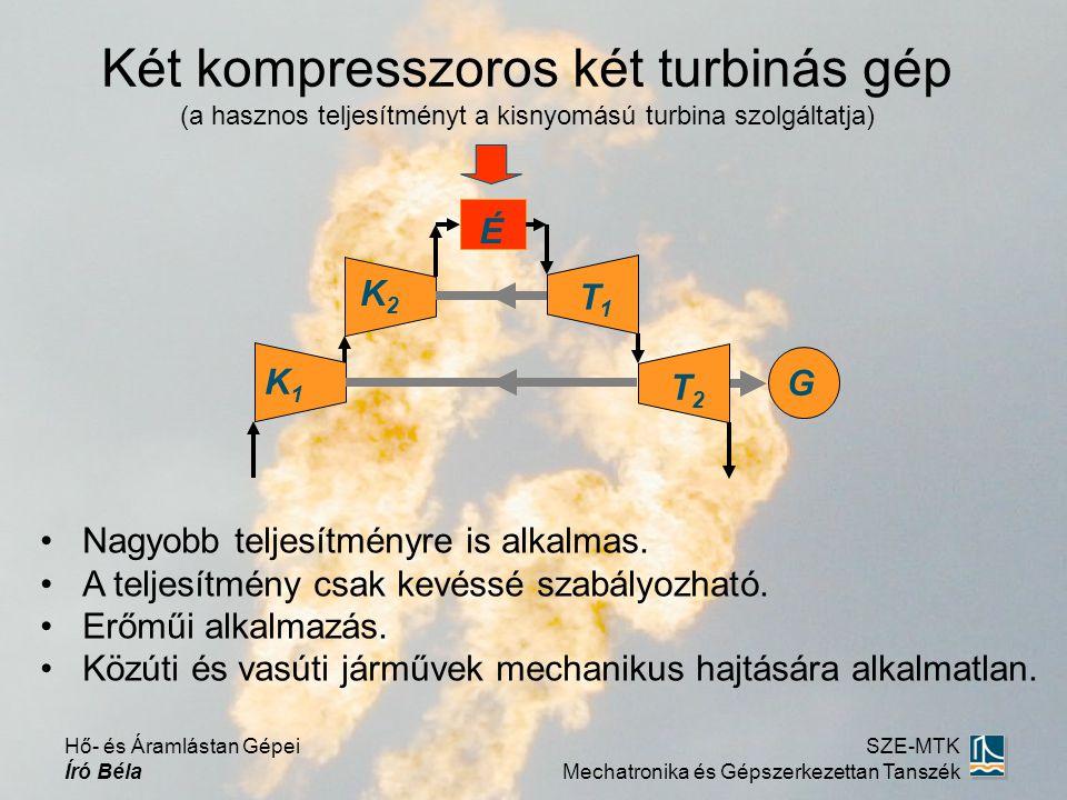 Két kompresszoros két turbinás gép (a hasznos teljesítményt a kisnyomású turbina szolgáltatja)